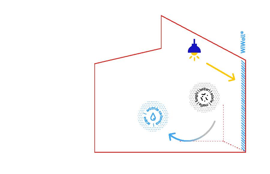 concrete-wiwell-infografica-interno